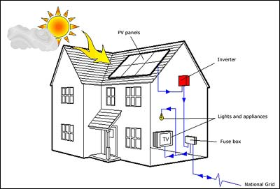 A1P1 claims by photovoltaics get to the Court of Appeal – UK Human ...